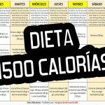 dieta 1500 calorías