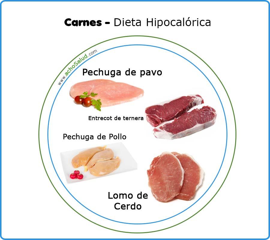 Carnes - Dieta Hipocalorica